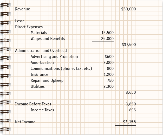 exhibit 2 sample income statement p18