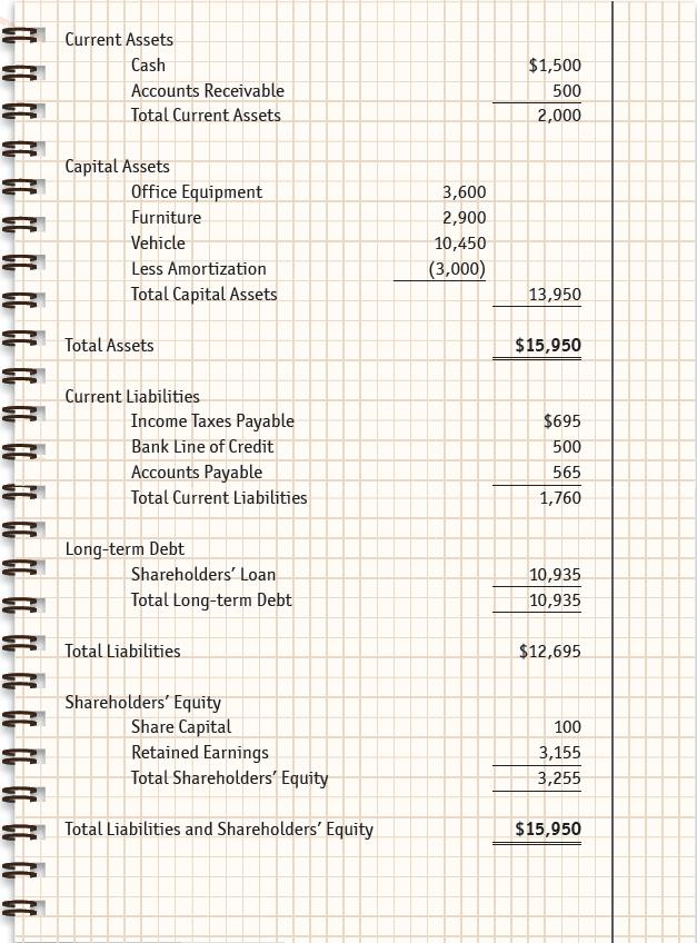 exhibit 1 sample balance sheet p17