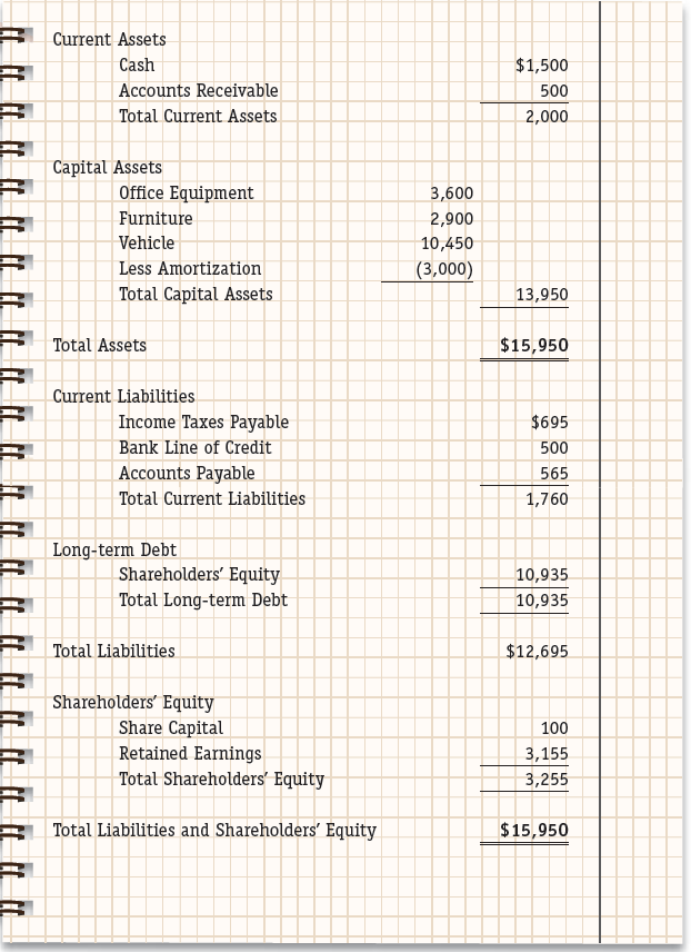 exhibit 1 sample balance sheet